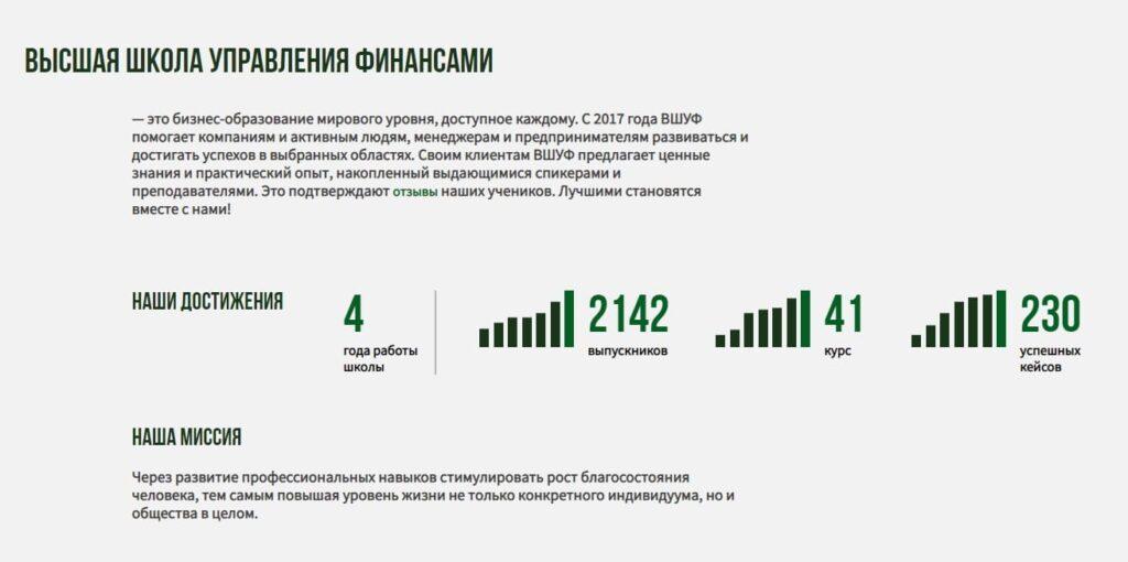 Сайт Высшей  Школы Управления Финансами
