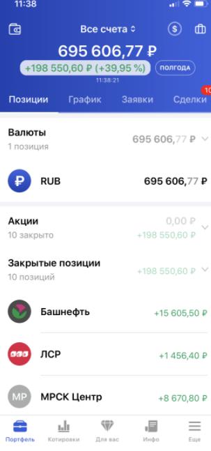 Личный счёт Олега Ульянкина с официального сайта Simple Course